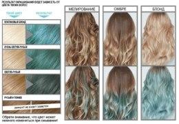 Тонирующий бальзам для волос - L'Oreal Paris Colorista Washout 1-2 Week — фото N4