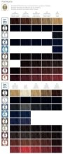 Краска для бровей и ресниц - RefectoCil Augenbrauen und Wimpernfarbe — фото N3