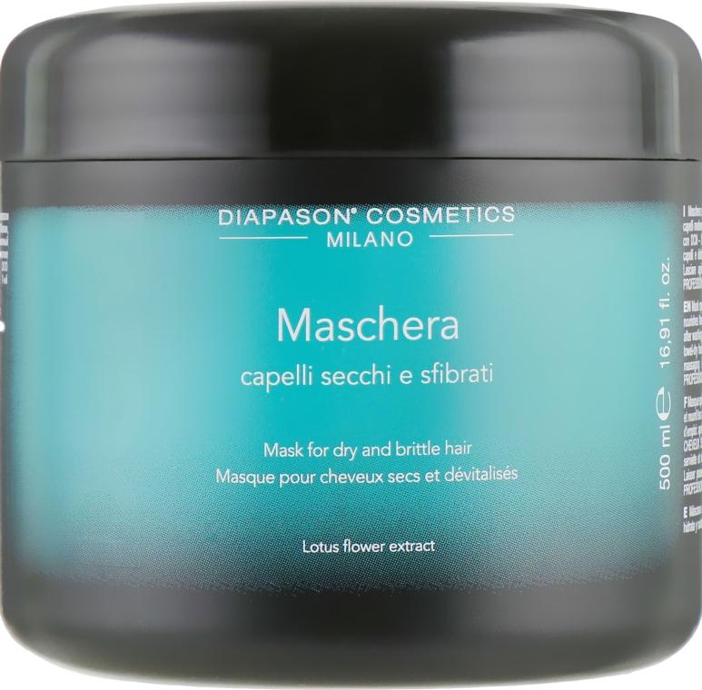 Восстанавливающая маска для сухих и поврежденных волос - DCM Mask For Dry And Brittle Hair