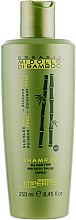 Духи, Парфюмерия, косметика Шампунь для волос - Imperity Organic Midollo di Bamboo Sls Free Shampoo