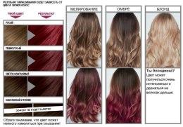 Тонирующий бальзам для волос - L'Oreal Paris Colorista Washout 1-2 Week — фото N12