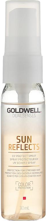 При покупке двух акционных товаров Goldwell получите в подарок набор миниатюр