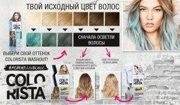 Тонирующий бальзам для волос - L'Oreal Paris Colorista Washout 1-2 Week — фото N5