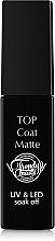 Духи, Парфюмерия, косметика Верхнее покрытие для гель-лаков - Trendy Nails Matte Top Oksamit