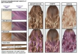 Тонирующий бальзам для волос - L'Oreal Paris Colorista Washout 1-2 Week — фото N16