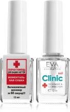 Духи, Парфюмерия, косметика Моментальная сушка - Eva Cosmetics Clinic Nail