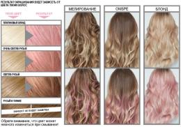Тонирующий бальзам для волос - L'Oreal Paris Colorista Washout 1-2 Week — фото N28