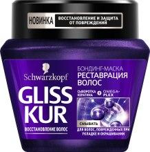 Духи, Парфюмерия, косметика Маска для ослабленных и истощенных после окрашивания и стайлинга волос - Gliss Kur Hair Renovation Mask